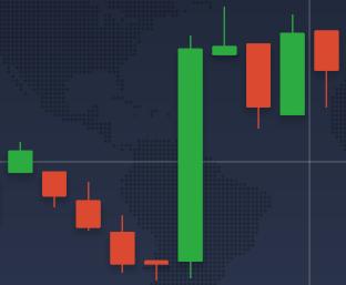 Gráfico de candlesticks – Padrão Japonês