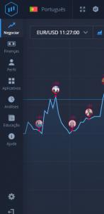 o lado esquerdo do gráfico de operações