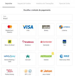 Método de pagamento para depositar dinheiro no Binomo