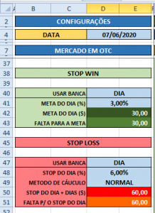 STOP WIN STOP LOSS Data