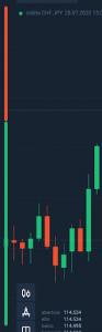 Sentimento dos traders