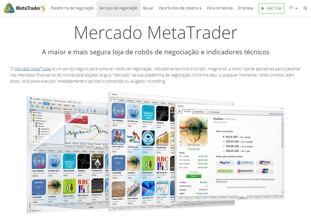 O que é Metatrader 5